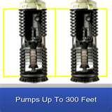 Sewage Pumps Llc