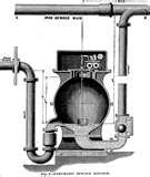 Photos of Sewage Pumps Pneumatic