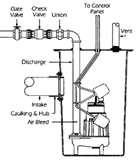 Pictures of Sewage Pump Toilet System