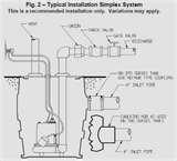 Residential Sewage Pump Station Pictures