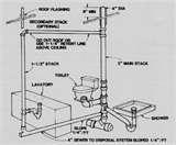 Images of Sewage Pump Vent Diagram