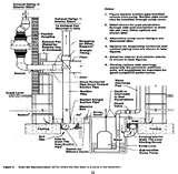 Pictures of Sewage Pump Vent Diagram
