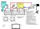 Photos of Sewage Pump Installation Diagrams