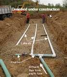 Sewage Pump Michigan