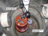 Images of Basement Sewage Pump