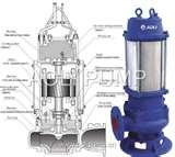 Pictures of Submersible Sewage Pump