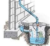 Sump Pump Sewage
