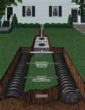 Photos of Septic Tank Effluent Pump