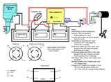 Sewage Pump Installation Images