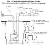 Pictures of Sewage Pump Installation