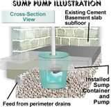Effluent Pumps Ottawa Images