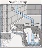 Sewage Pump Pit