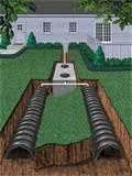 Images of Sewage Pump System Design
