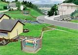 Effluent Pump For Septic Tank Pictures