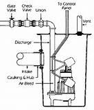 Sewage Ejector Pump Plumbing Pictures
