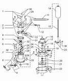 Photos of Zoeller Sewage Pump Parts