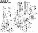 Sewage Pump Parts List