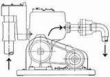 Sewage Pump Motors Pictures